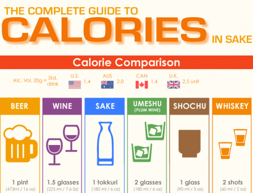 Sake Calories – How Many Calories Are in Sake?