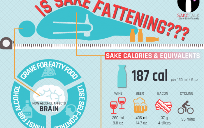 sake-fat_feat