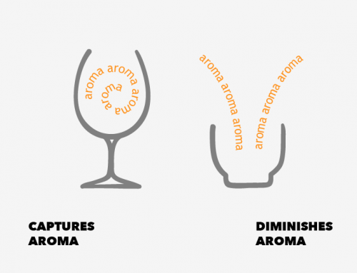 Aroma is Not Significant in Sake?!