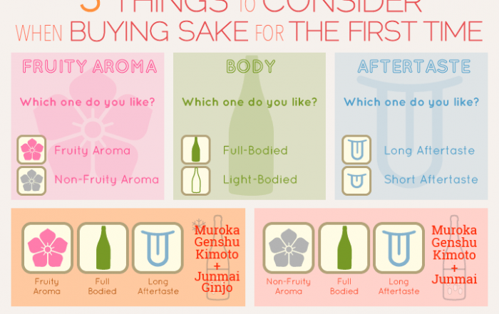 how-to-choose-sake_feature