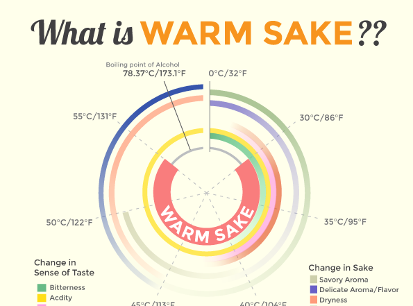 Warm-Sake_featured