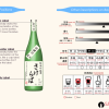 How to Read Sake Labels