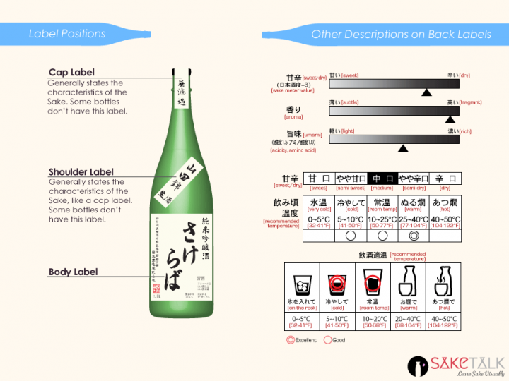 sake label