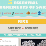 5 ESSENTIAL SAKE INGREDIENTS