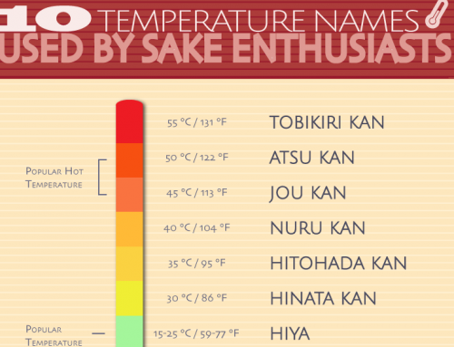 10 SERVING TEMPERATURE NAMES USED BY SAKE ENTHUSIASTS