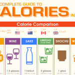SAKE CALORIES - HOW MANY CALORIES ARE IN SAKE?
