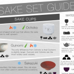 7 SAKE SET EVERY SAKE LOVER SHOULD KNOW