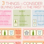 3 SIMPLE THINGS BEGINNERS SHOULD KNOW WHEN THEY BUY SAKE