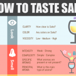 HOW TO TASTE SAKE LIKE A PRO